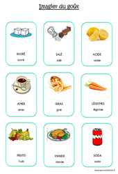 Imagier du goût en 2 polices : 2eme Maternelle - Cycle Fondamental
