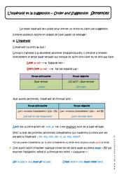 Impératif et suggestion - Cours - Order and Suggestion  Sentences : 1ere Secondaire