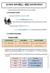 Futur avec WILL - Cours - WILL and the future : 1ere Secondaire