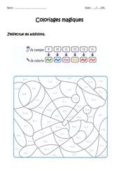 Additionner de 9 à 14 - Coloriage magique à imprimer : 1ere Primaire