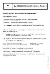 Polysémie - Cours - Différents sens d'un mot : 1ere Secondaire