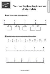 Exercices, révisions sur placer des fractions simples sur une droite graduée au  avec les corrections : 4eme Primaire
