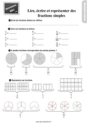 Exercices, révisions sur lire, écrire et représenter des fractions simples au  avec les corrections : 4eme Primaire