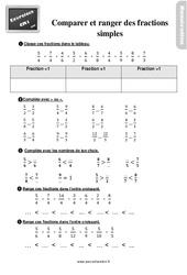 Exercices, révisions sur comparer et ranger des fractions simples au  avec les corrections : 4eme Primaire