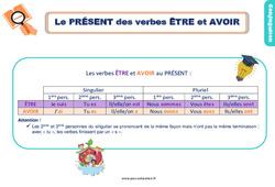 Leçon, trace écrite sur le présent des verbes avoir et être au  : 3eme Primaire
