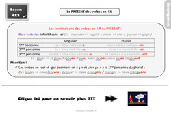 Leçon, trace écrite sur le présent des verbes en - er au  : 3eme Primaire