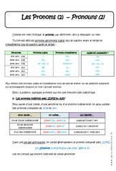 Les Pronoms indéfinis en anglais - Cours sur some, any, no, every, everything ou everyone : 1ere Secondaire