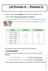 Pronoms possessifs et réfléchis - Cours - Anglais : 1ere Secondaire