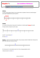 Demi - droite graduée - Cours sur les nombres décimaux : 6eme Primaire