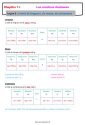 Unités de longueur, de masse, de contenance - Cours sur les nombres décimaux : 6eme Primaire