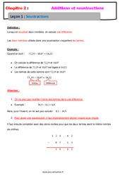 Soustraction des nombres décimaux - Cours : 6eme Primaire