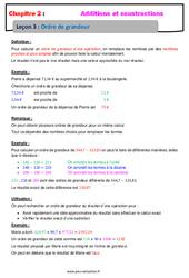 Ordre de grandeurs - Cours - Addition et soustraction des nombres décimaux : 6eme Primaire