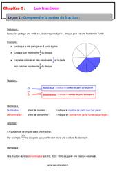 Comprendre la notion de fraction - Cours - Les fractions : 6eme Primaire