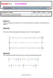 Repérer une fraction sur une droite graduée - Examen Evaluation, bilan, contrôle avec la correction - Les fractions : 6eme Primaire