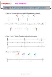 Repérer une fraction sur une droite graduée - Révisions - Exercices avec correction - Les fractions : 6eme Primaire
