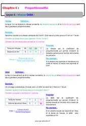 Vitesse - Débit - Cours - Proportionnalité : 6eme Primaire
