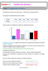 Diagrammes en bâtons - Cours - Gestion des données : 6eme Primaire