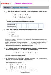 Organiser les données - Révisions - Exercices avec correction : 6eme Primaire
