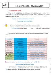 La préférence - Cours - Anglais - Preferences : 2eme Secondaire