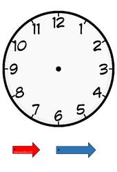 Horloge - Apprendre à lire l'heure : 1ere, 2eme Primaire
