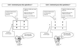 Comment poser des opérations - Cours, Leçon : 3eme Primaire
