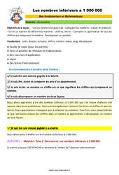 Les nombres inférieurs à 1 000 000 - SEGPA - EREA - Décrochage scolaire : 4eme, 5eme, 6eme Primaire