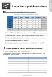 Exercices, révisions sur lire, utiliser et produire un tableau -  avec les corrigés : 4eme Primaire