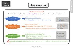 Leçon, trace écrite sur les accents : 3eme Primaire