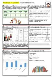 Lecture de données - SEGPA - EREA - Problèmes et vie quotidienne : 4eme, 5eme, 6eme Primaire