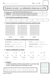 Multiplication avec un chiffre - Bilan à imprimer : 2eme Primaire