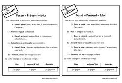 Passé - Présent - futur - Cours, Leçon à imprimer : 3eme Primaire
