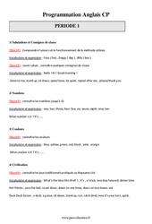 Programmation Annuelle - Anglais - Progressions - Toutes les périodes : 1ere Primaire