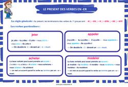 Le présent des verbes en - er - Affiche de classe : 3eme, 4eme, 5eme Primaire