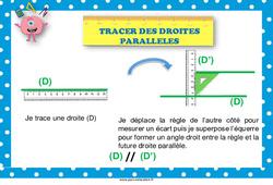 Tracer des droites parallèles - Affiche de classe : 1ere, 2eme Primaire