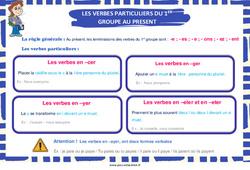 Verbes particuliers du 1er groupe au présent - Affiche de classe : 3eme, 4eme, 5eme Primaire