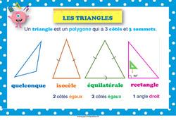 Types de triangles -  au  - Affiche : 2eme, 3eme, 4eme, 5eme Primaire