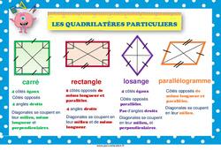 Les quadrilatères particuliers -  au  - Affiche : 2eme, 3eme, 4eme, 5eme Primaire
