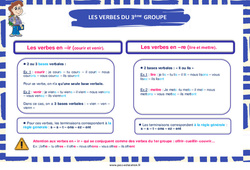 Les verbes du  groupe - Affiches : 2eme, 3eme, 4eme, 5eme Primaire