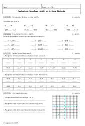 Ecriture décimale - Nombres relatifs - Examen Evaluation : 1ere Secondaire