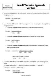 Les différents types de verbes - Cours : 1ere Secondaire