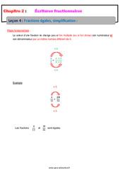 Fractions égales, simplification - Cours - Écritures fractionnaires : 1ere Secondaire