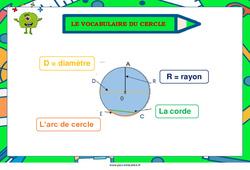 Le vocabulaire du cercle - Affiche : Primaire - Cycle Fondamental