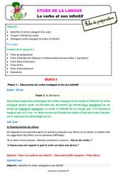 Le verbe et son infinitif - Étude de la langue - Fiche de préparation : 2eme Primaire