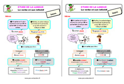 Le verbe et son infinitif - Étude de la langue - Cours, Leçon : 2eme Primaire