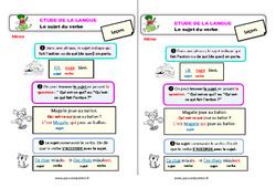 Le sujet du verbe - Étude de la langue - Cours, Leçon : 2eme Primaire