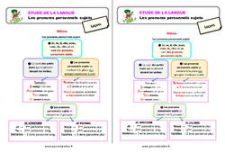 Les pronoms personnels sujets - Étude de la langue - Cours, Leçon : 3eme Primaire