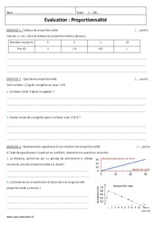 Proportionnalité - Examen Contrôle à imprimer : 2eme Secondaire