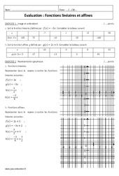 Fonctions linéaires et affines - Examen Contrôle : 3eme Secondaire