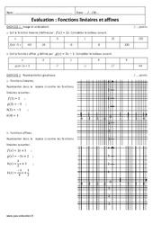 Fonctions affines et linéaires - Examen Evaluation : 3eme Secondaire
