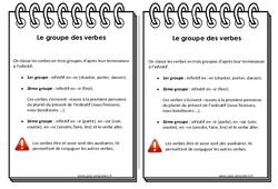Groupe des verbes - Cours, Leçon : 3eme Primaire